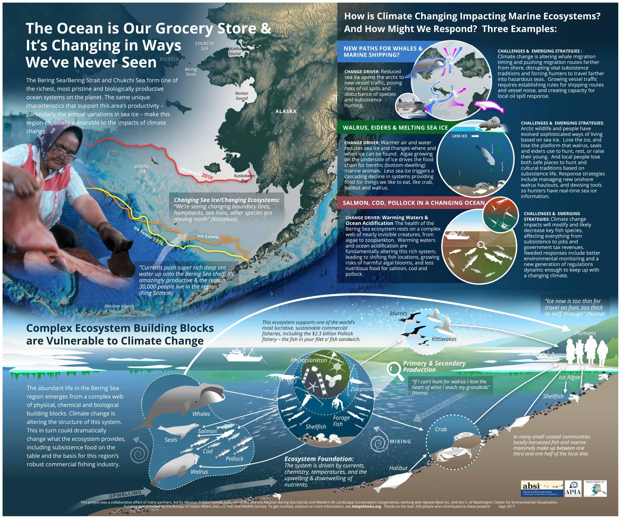 print-poster-ocean